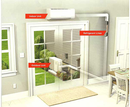 Mini split ductless cooling systems from Neffsville Plumbing, Heating & Cooling in Lancaster, PA