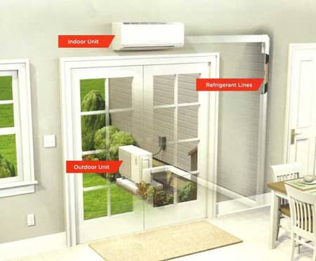 Ductless heating/cooling system